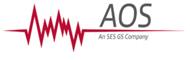 Pmstudy AOS Inc